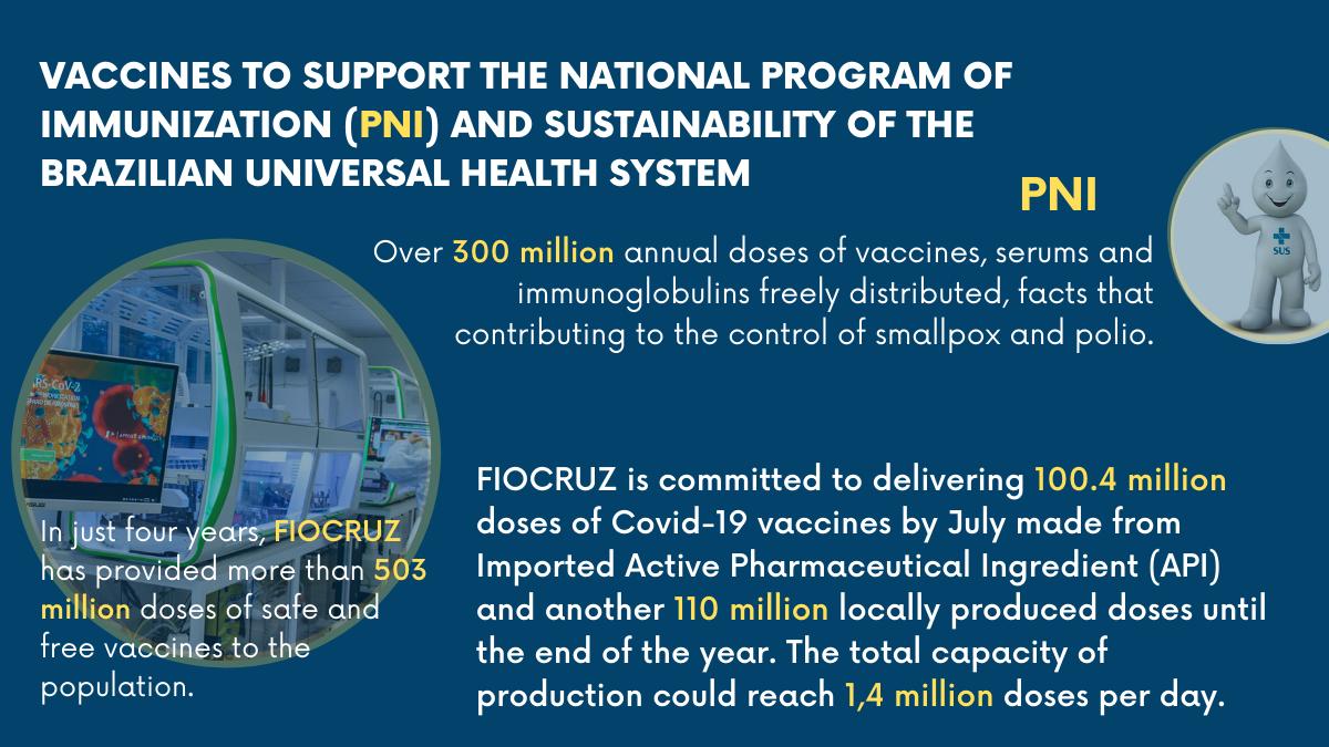 Fiocruz produces 1,4 million covid-19 vaccines  per day